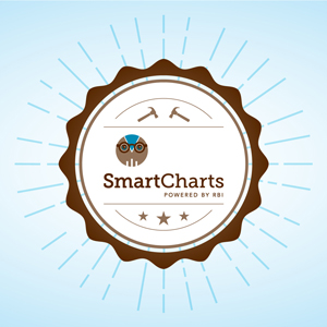 MFRMLS-SmartCharts-Feature